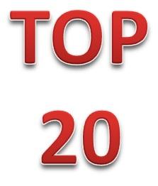 Top 20 Sales Articles